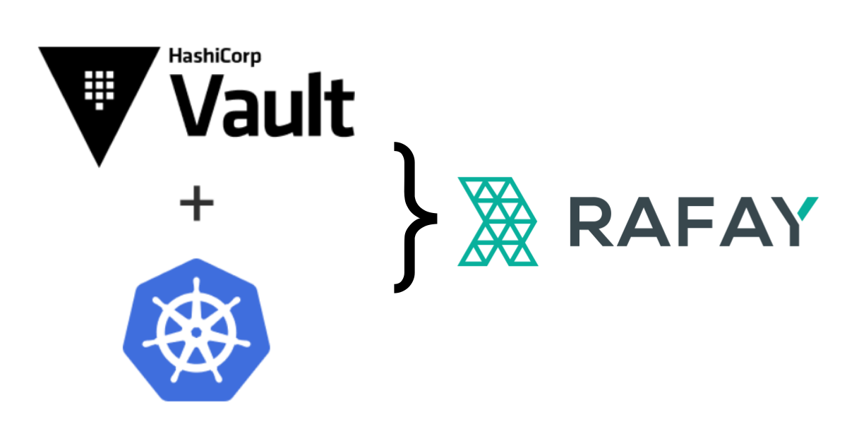 Image for Kubernetes Secrets Management with HashiCorp Vault and Rafay
